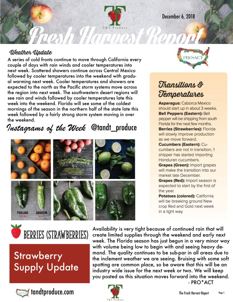 12/6/18 Fresh Harvest Report